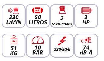 Compresor-de-Correas-MPC-SNB5035M-1