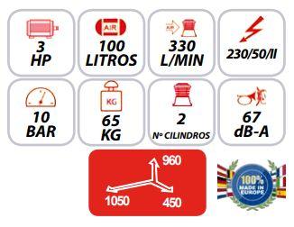Características-del-compresor-insonorizado-MUTE-100