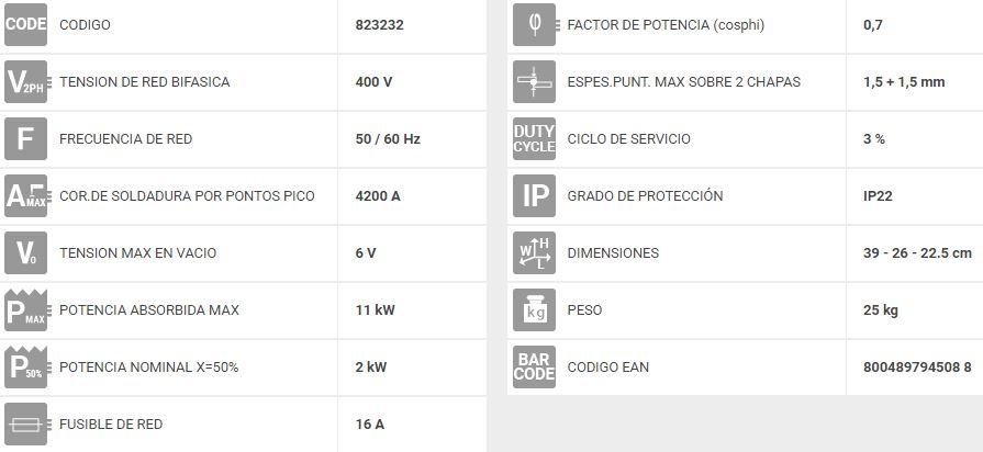 Máquina-de-soldar-por-puntos-Telwin-Digital-Car-Spotter-5500-400V-823232-2