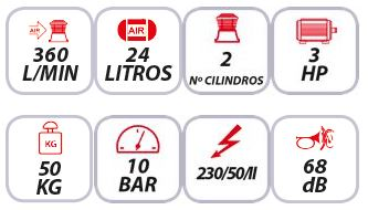 características-compresor-mpc-mutebox-3-24m-24-litros-3-HP
