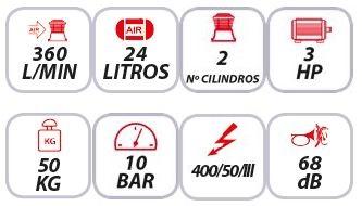 Características-del-Compresor-insonorizado-MPC-Mutebox-3-24T