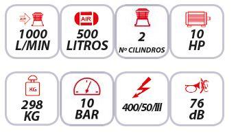 Características-del-compresor-de-correas-Mpc-SNB-50010