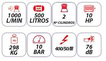 Características-del-compresor-de-correas-Mpc-SNB-50010A