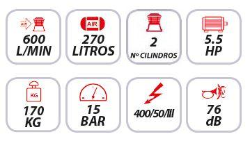características-del-compresor-de-correas-Mpc-Snb300