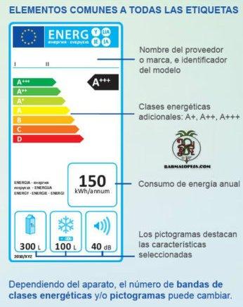 etiqueta-de-consumo-energético